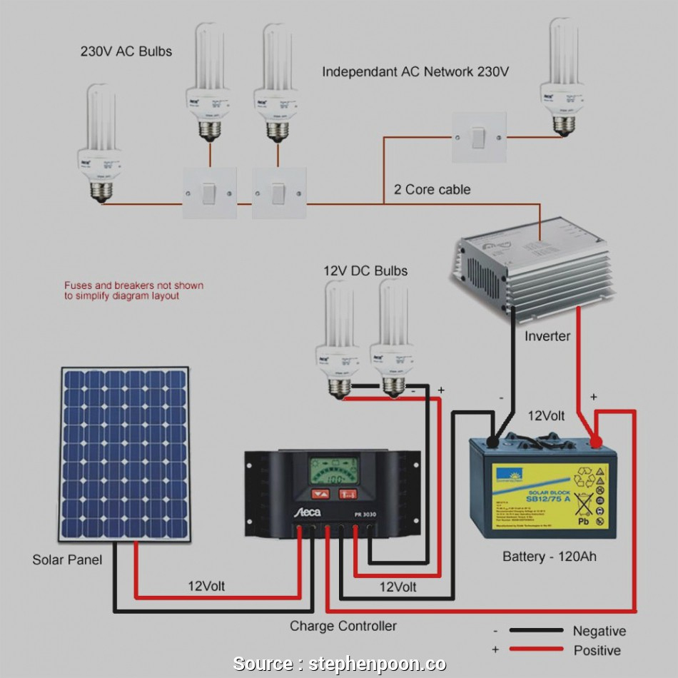 Rv Solar Wiring Diagram For 12V | Wiring Library - Rv Solar Wiring Diagram