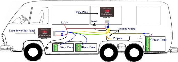 R V Plug Wiring Diagram