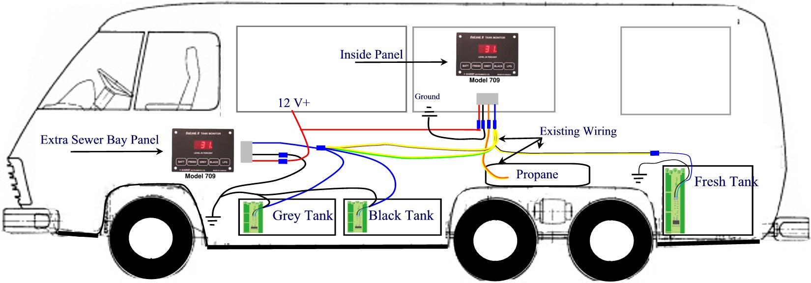 Rv Tank Monitor Wiring Diagram   Wiring Diagram - R V Plug Wiring Diagram