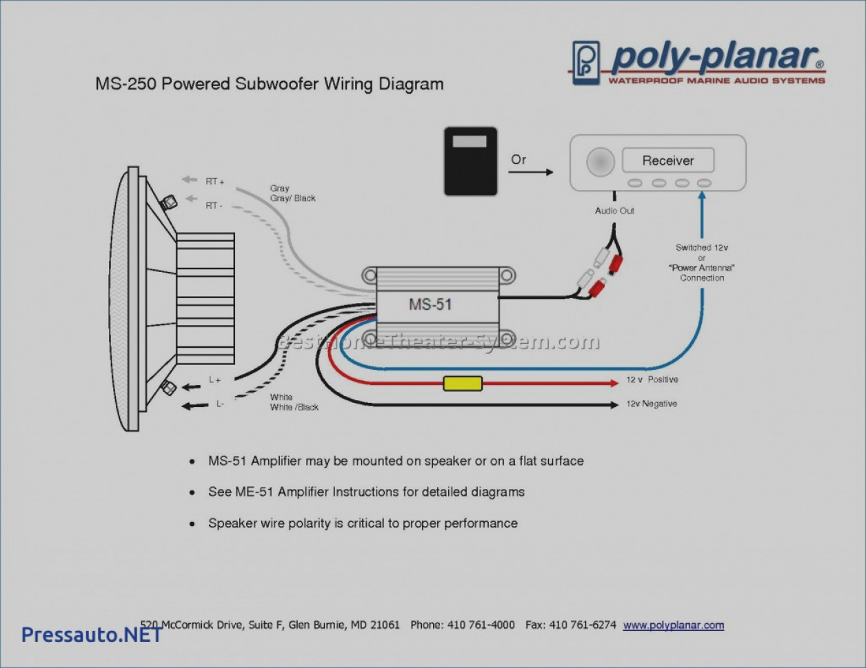 Rv Tv Cable Wiring Diagram | Wiring Library - Rv Cable Tv Wiring Diagram