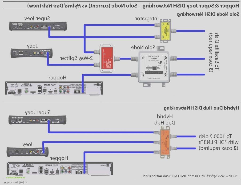 Fantastic Sky Tv Box Wiring Diagrams Jayco C Er Wiring Diagram For Tv Usb Type Wiring Cloud Pendufoxcilixyz