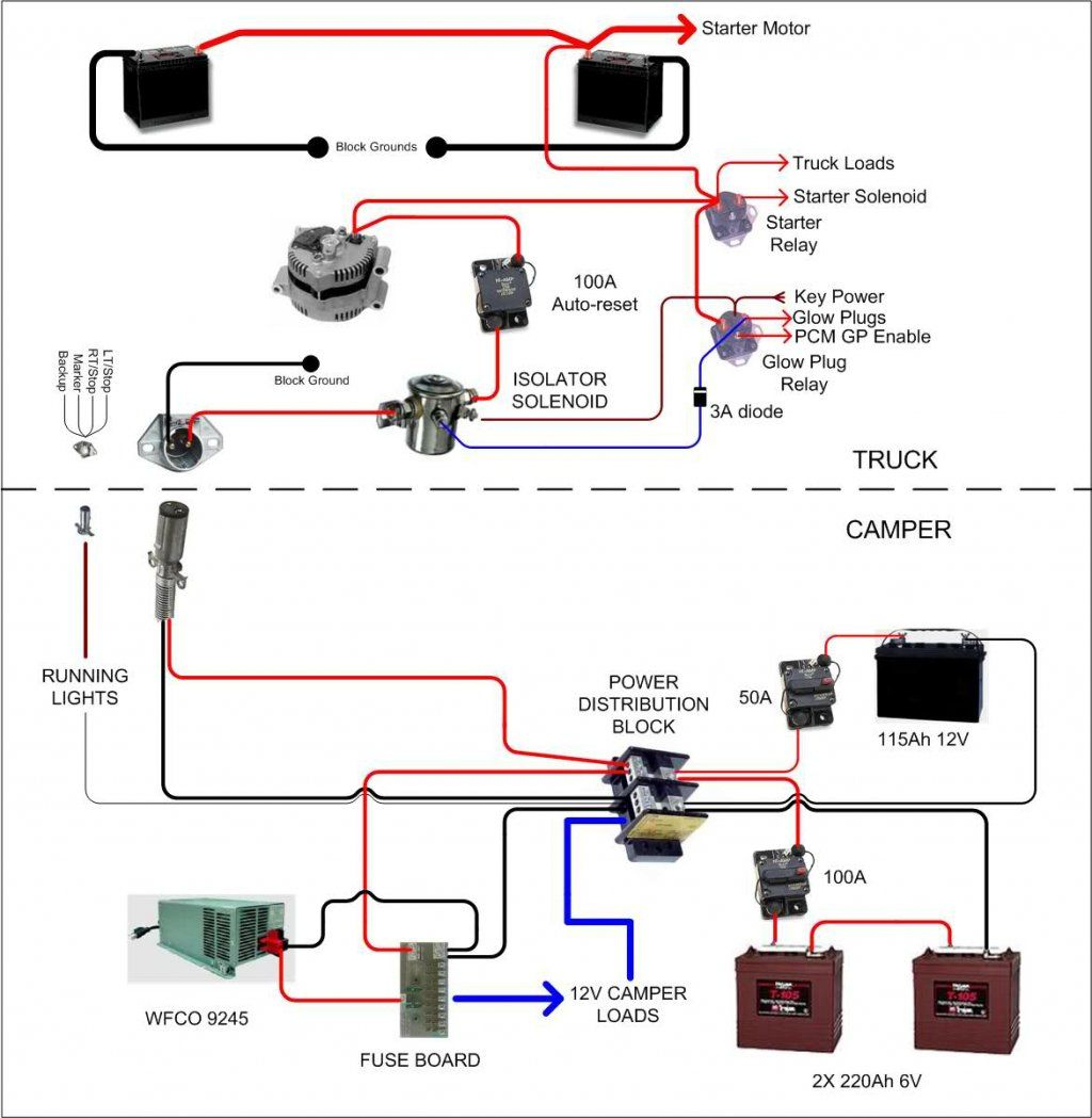 Rv Wire Diagram - Wiring Diagram Data Oreo - Rv Wiring Diagram