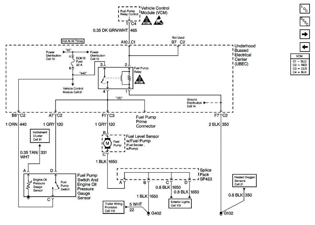 S10 Fuel Pump Wiring Diagram | Schematic Diagram   1995 Chevy Silverado Wiring Diagram