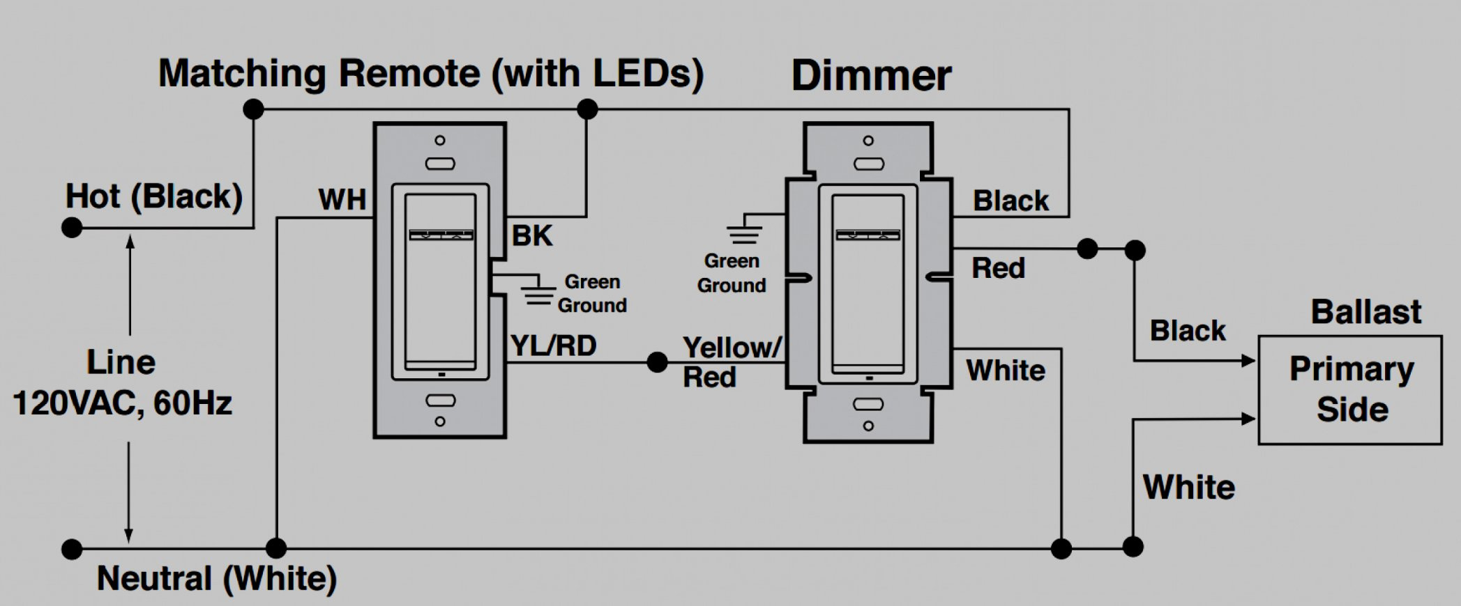 S2L Lutron Dimmer Switch Wiring Diagram | Manual E-Books - 3 Way Dimmer Switches Wiring Diagram