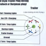 Sae 7 Pin Trailer Plug Wiring Diagram   Detailed Wiring Diagram   7 Pin Trailer Connection Wiring Diagram