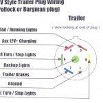 Sae Trailer Wiring Diagram   Wiring Diagram Data Oreo   Ford Trailer Wiring Diagram