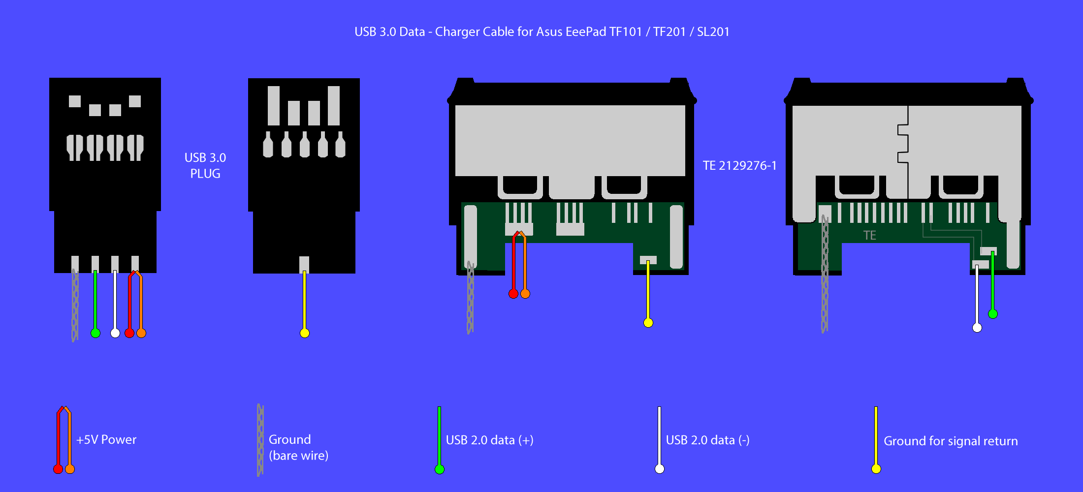 Galaxy Tab Charger Wiring Diagram - Www.casei.store •