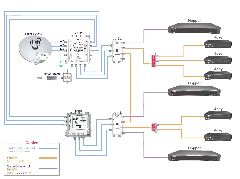 rv satellite wiring diagram - wiring diagram schema blog on itasca wiring  diagrams, fleetwood motorhomes