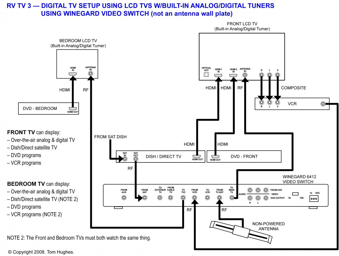 Satellite Tv Wiring Diagram   Manual E-Books - Rv Cable And Satellite Wiring Diagram