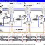 Satellite Wiring Diagram | Wiring Diagram   Direct Tv Satellite Dish Wiring Diagram