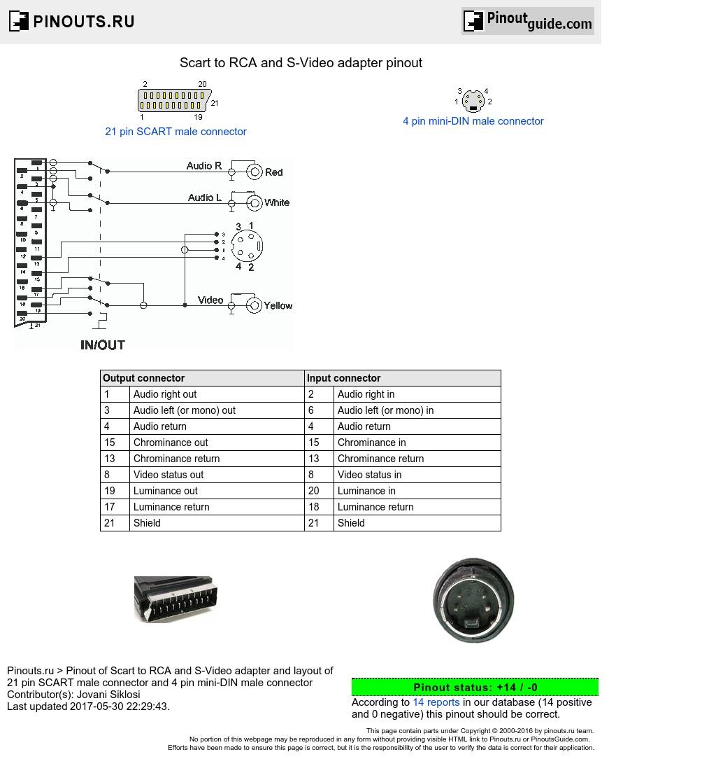 Scart To Rca Wiring Diagram : 27 Wiring Diagram Images - Wiring - Rca Wiring Diagram