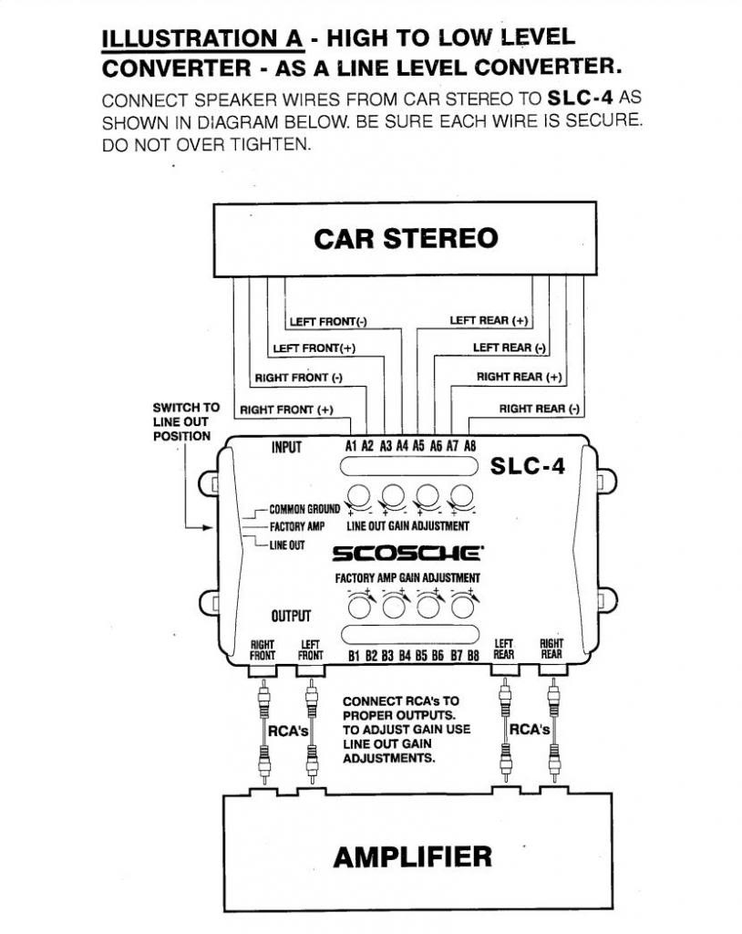 Scosche Amp Wiring Diagram - Wiring Diagram Name - Scosche Loc2Sl Wiring Diagram