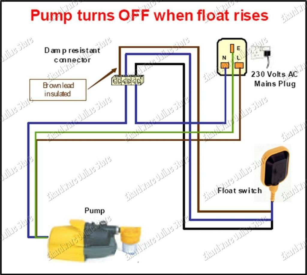 Septic Tank Float Switch Installation 51 With Level Wiring Diagram - Septic Tank Float Switch Wiring Diagram