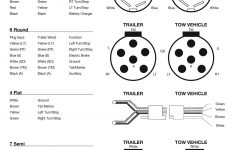 Service  Felling Trailers Wiring Diagrams, Wheel Toque   4 Flat Wiring Diagram