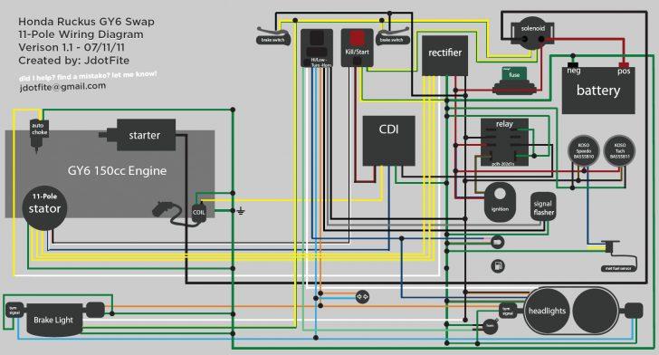 Chinese Atv Wiring Harness Diagram