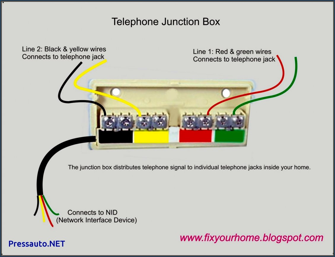 Siecor Telephone Network Interface Wiring | Wiring Diagram - Telephone Punch Down Block Wiring Diagram