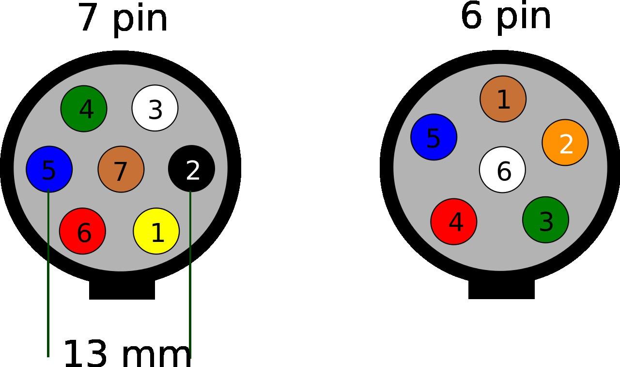 Silverado 7 Pin Round Trailer Plug Wiring Diagram | Wiring Library - Trailer Wiring Diagram 7 Pin Round