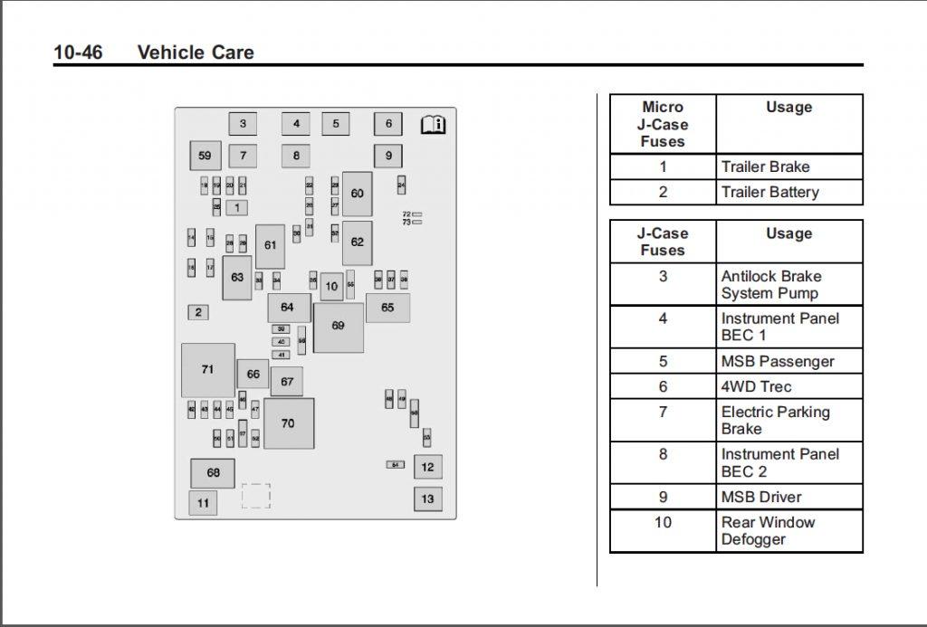 Silverado Fuse Box Location | Manual E Books   1990 Chevy 1500 Fuel Pump Wiring Diagram