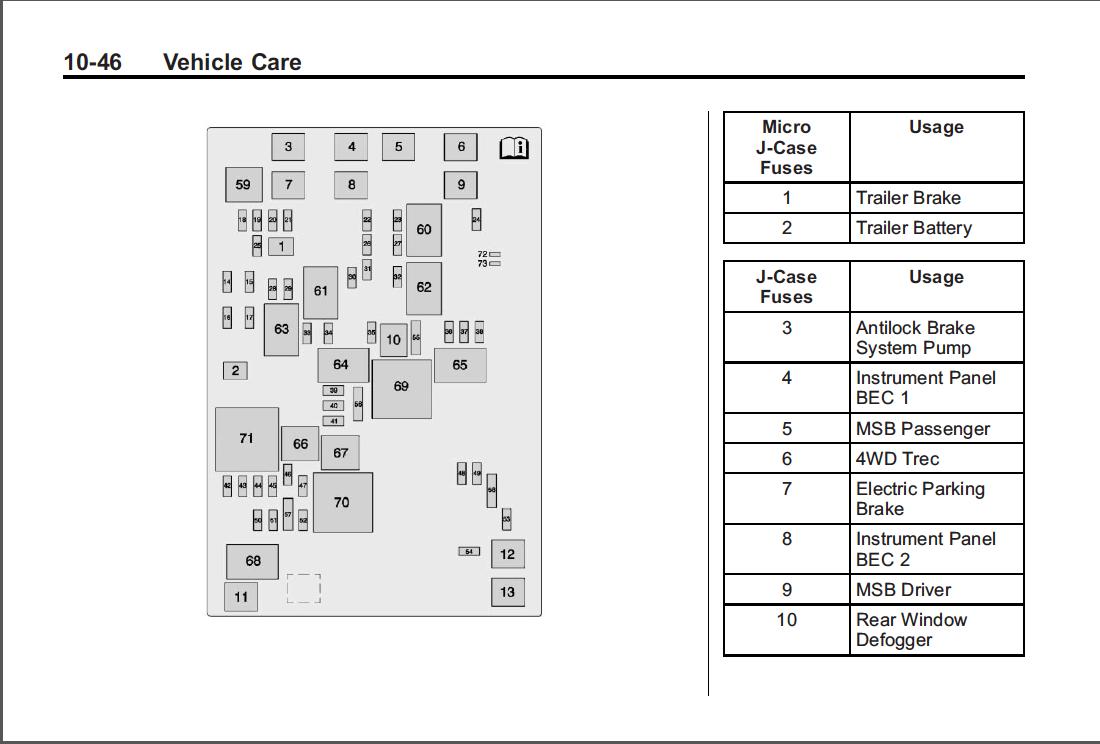 Silverado Fuse Box Location | Manual E-Books - 1990 Chevy 1500 Fuel Pump Wiring Diagram