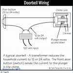 Single Doorbell Wiring Diagram   Albertasafety   Doorbell Wiring Diagram
