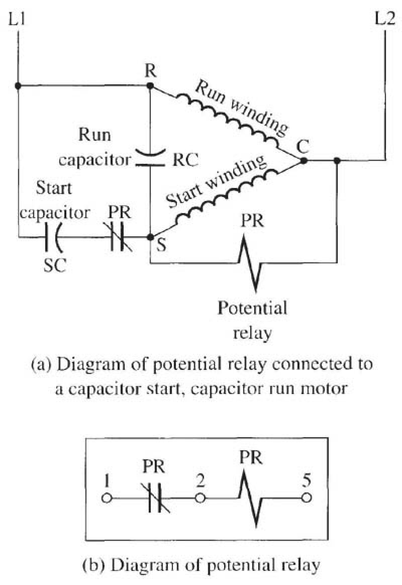 Single Phase Capacitor Start Run Motor Wiring Diagram | Διαγράμματα - Starter Motor Wiring Diagram