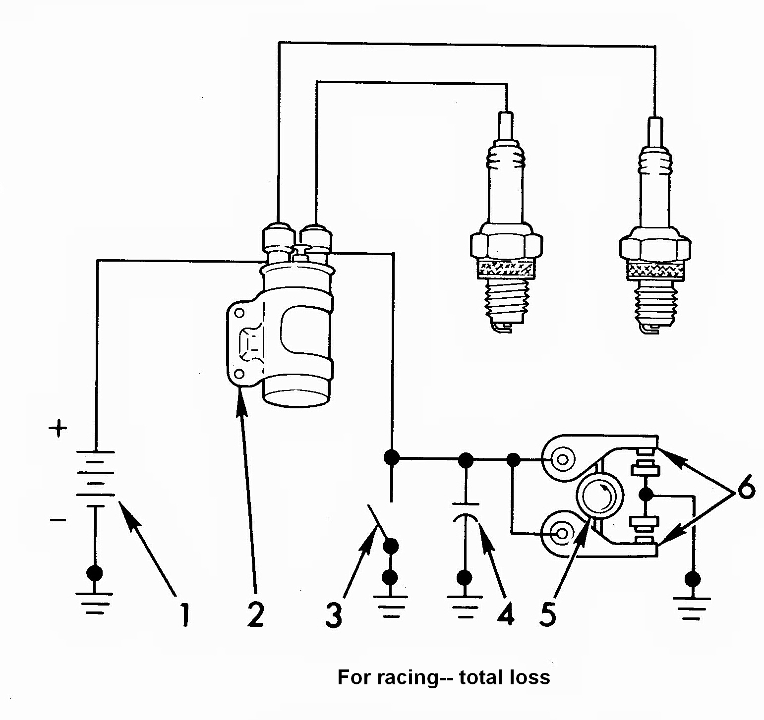 Single Point Distributor Wiring Diagram Gm | Wiring Diagram - Chevy Ignition Coil Wiring Diagram
