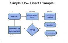 Slide Potentiometer Wiring Diagram   All Wiring Diagram   Potentiometer Wiring Diagram