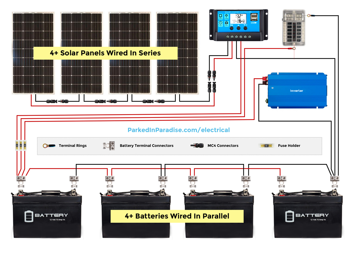 Solar Panel Calculator And Diy Wiring Diagrams For Rv And Campers - Solar Panels Wiring Diagram