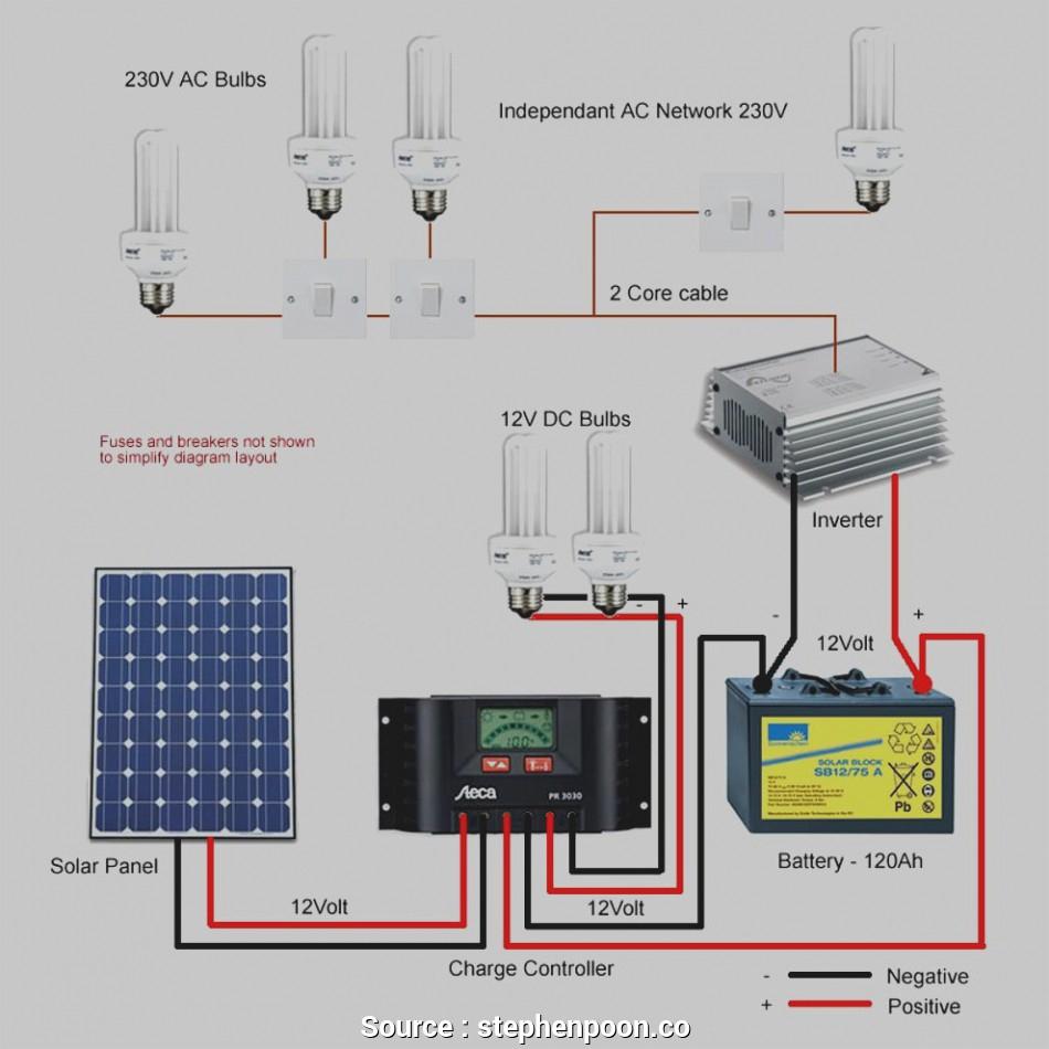 Solar Panel Wiring Diagram Schematic | Schematic Diagram - Solar Panels Wiring Diagram