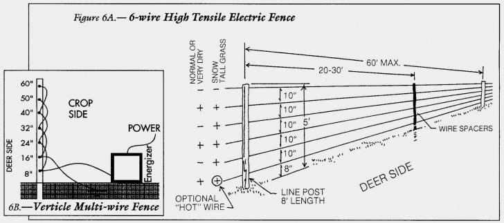 electric fence wiring schematic