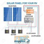 Solar Wiring Books   Electricity Site   Rv Solar Wiring Diagram