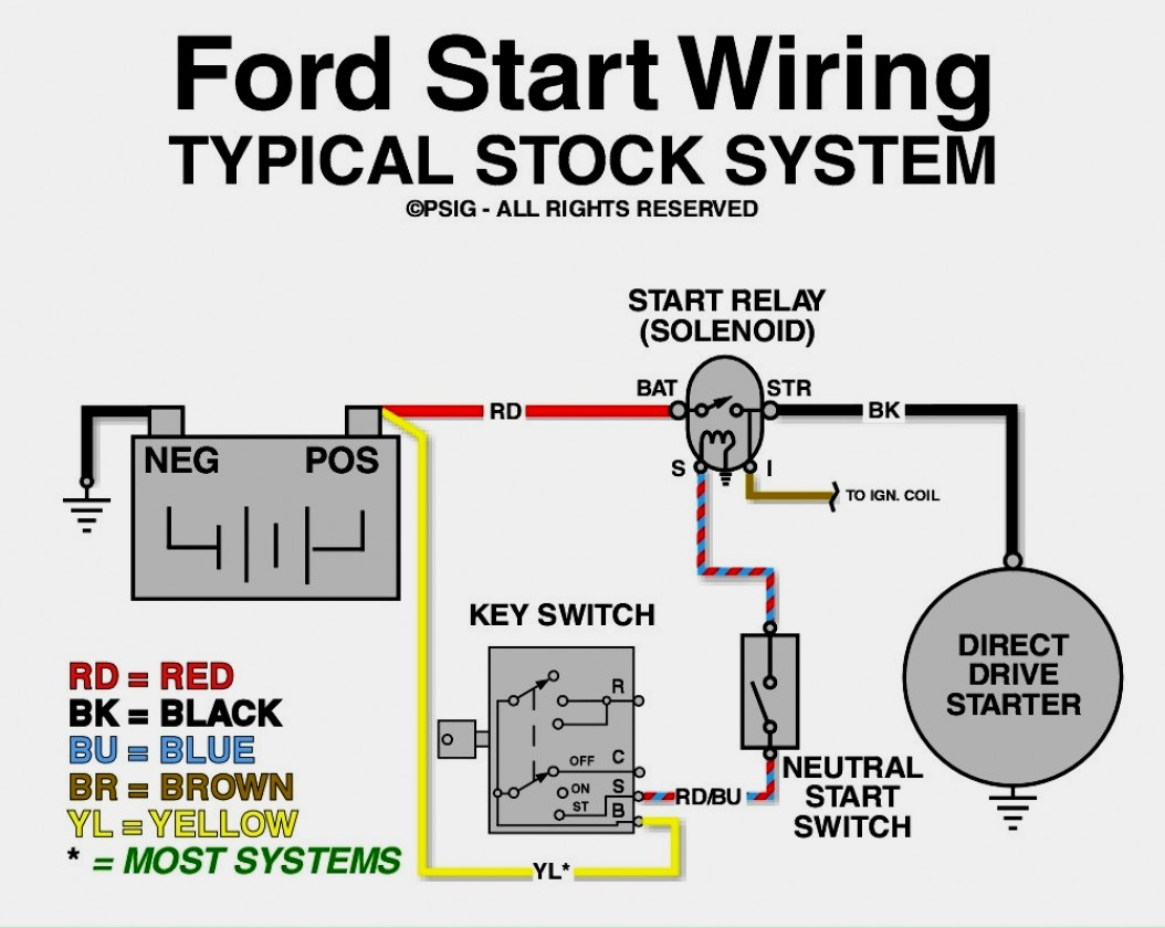 Solenoid Wire Diagram | Manual E-Books - Mustang Starter Solenoid Wiring Diagram