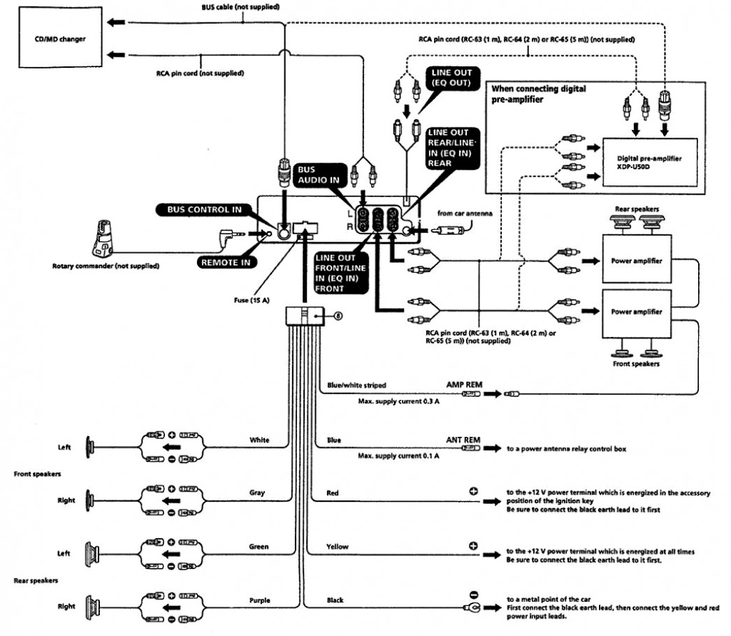 Sony Cdx M610 Wiring Harness Diagram - All Wiring Diagram Data - Sony Xplod Wiring Harness Diagram