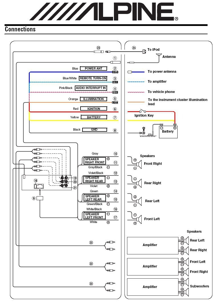 Sony Xplod Stereo Wiring Diagram - Wiring Diagram Description - Pioneer Car Stereo Wiring Diagram
