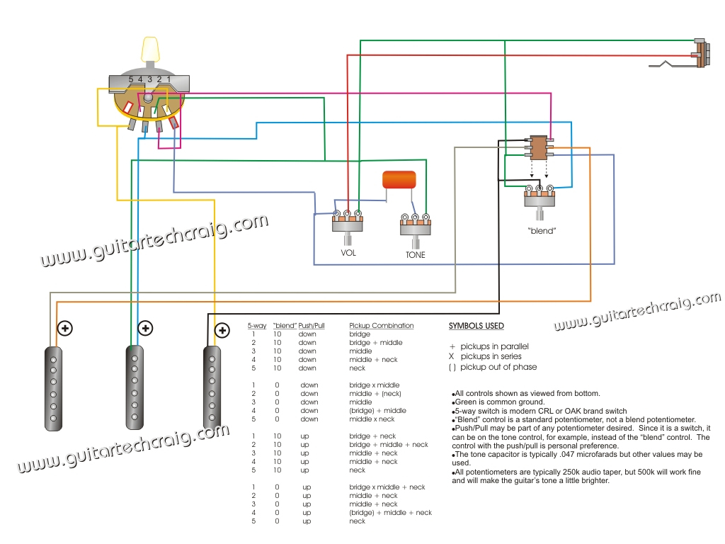 Spli Hss Guitar Wiring Diagram Coil | Manual E-Books - Hss Wiring Diagram Coil Split