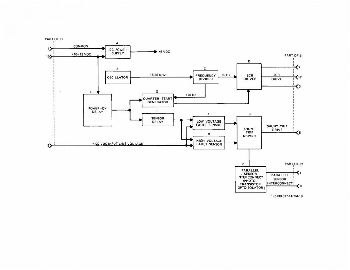 Awe Inspiring Wiring Diagram For Square D Shunt Trip Breaker Wiring Diagrams For Wiring Cloud Toolfoxcilixyz