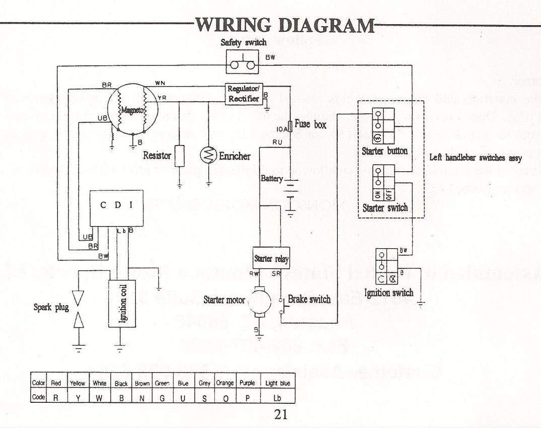 Ssr 250 Quad Schematic | Wiring Diagram - Chinese Atv Wiring Harness Diagram