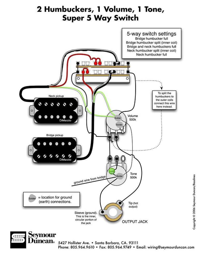 2 Humbuckers Coil Split Wiring - Just Wiring Data