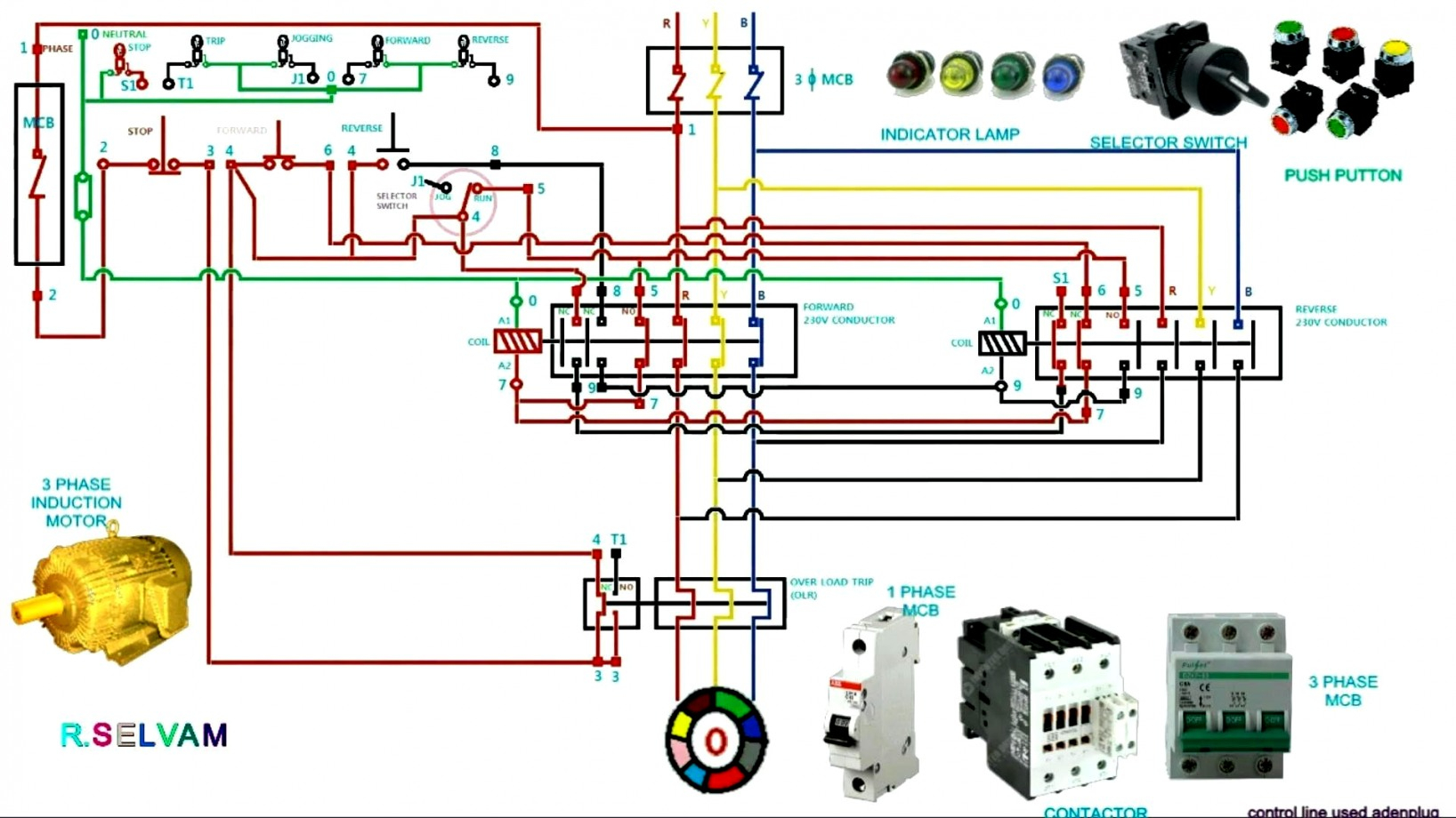 Start Stop Wiring Diagram 3 Phase With Contactor | Wiring Diagram - Motor Starter Wiring Diagram Start Stop