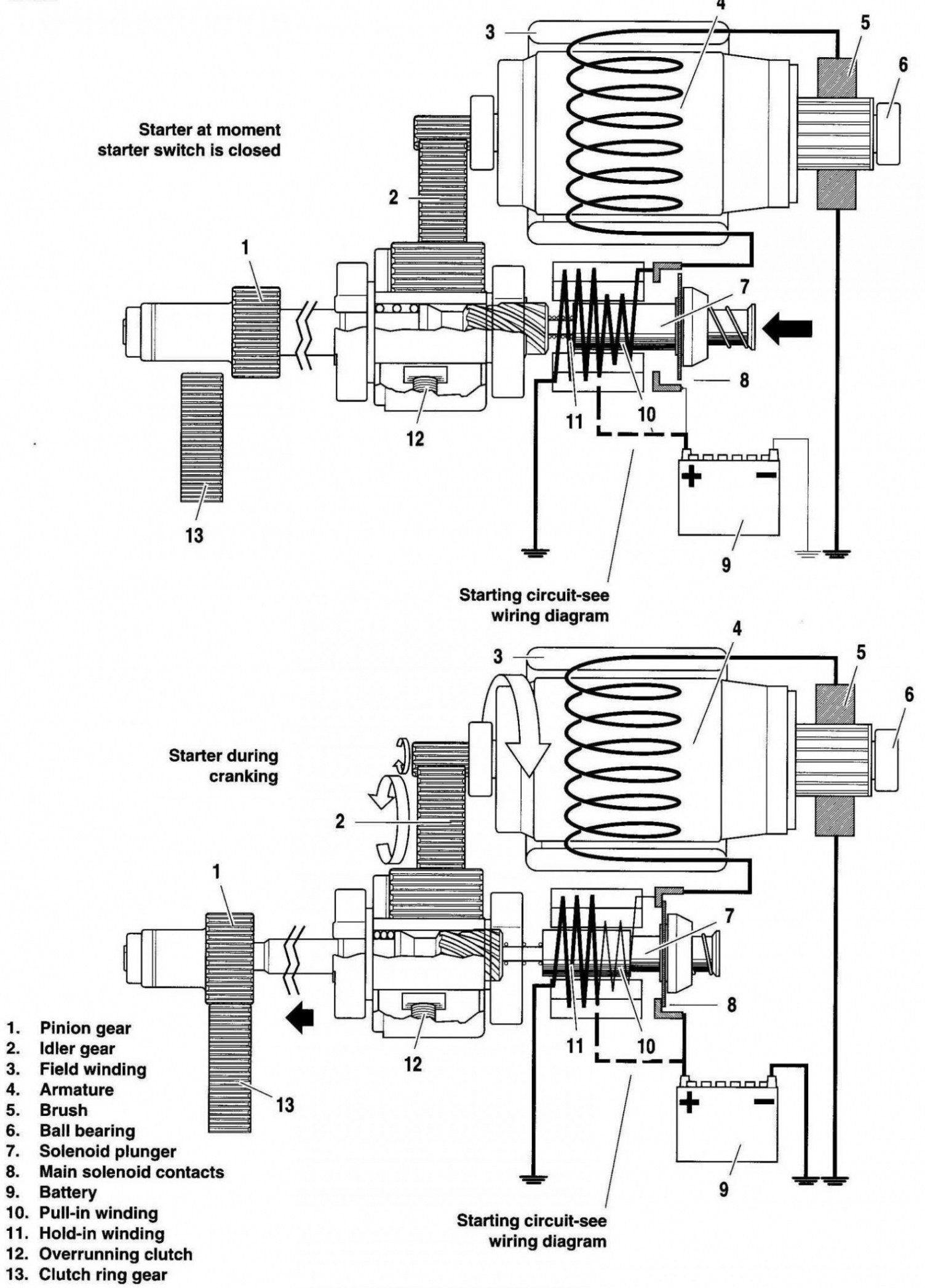 Starter Solenoid Diagram — Daytonva150 - Mopar Starter Relay Wiring Diagram