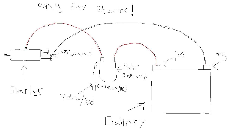 Starter Solenoid Wiring Diagram For Honda Foreman 400 | Wiring Diagram - Atv Starter Solenoid Wiring Diagram