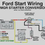 Admirable 1986 Ford F150 Starter Solenoid Wiring Diagram Wirings Diagram Wiring Cloud Oideiuggs Outletorg