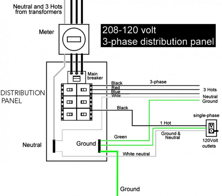 Transformer Wiring Diagram