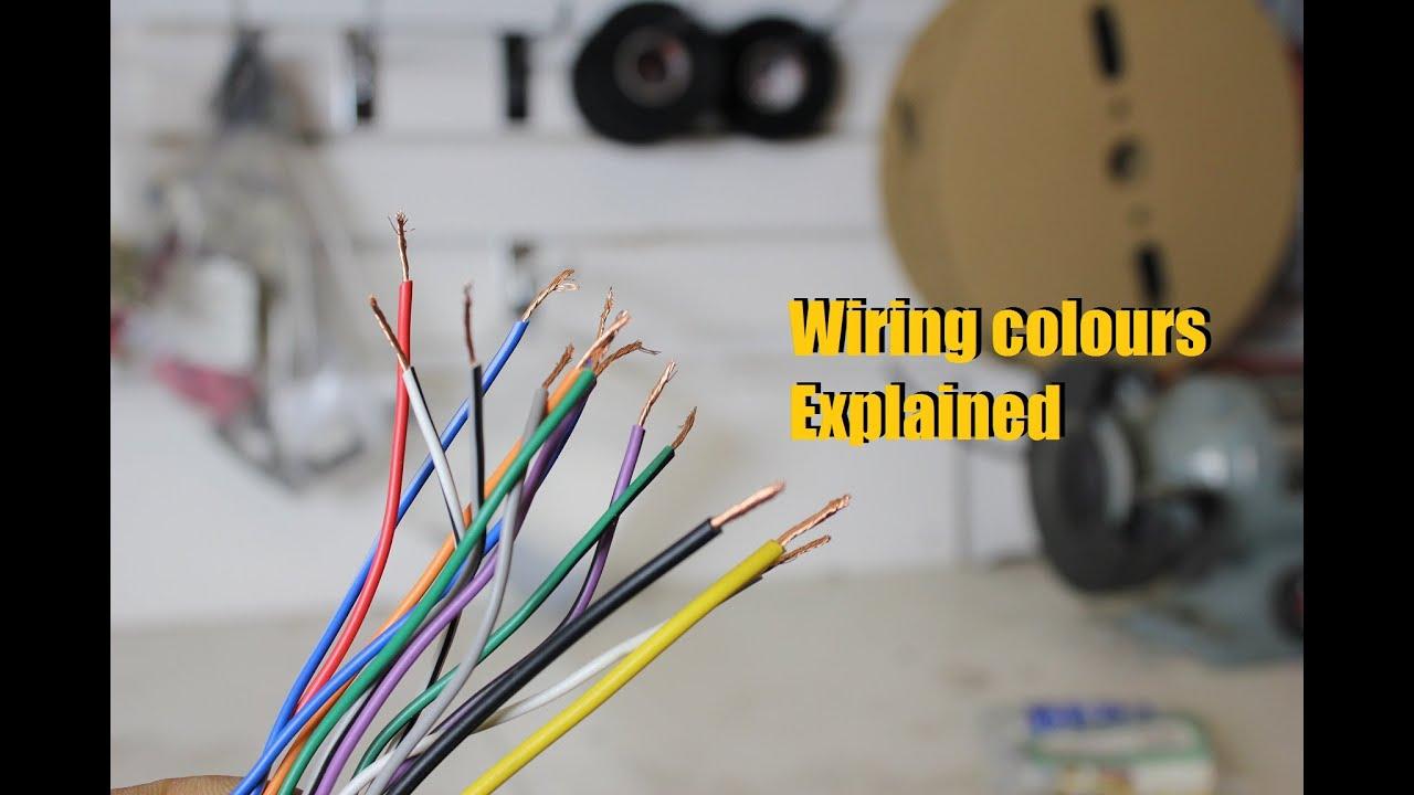 Incredible Kenwood Wiring Harness Diagram Wirings Diagram Wiring Database Cominyuccorg