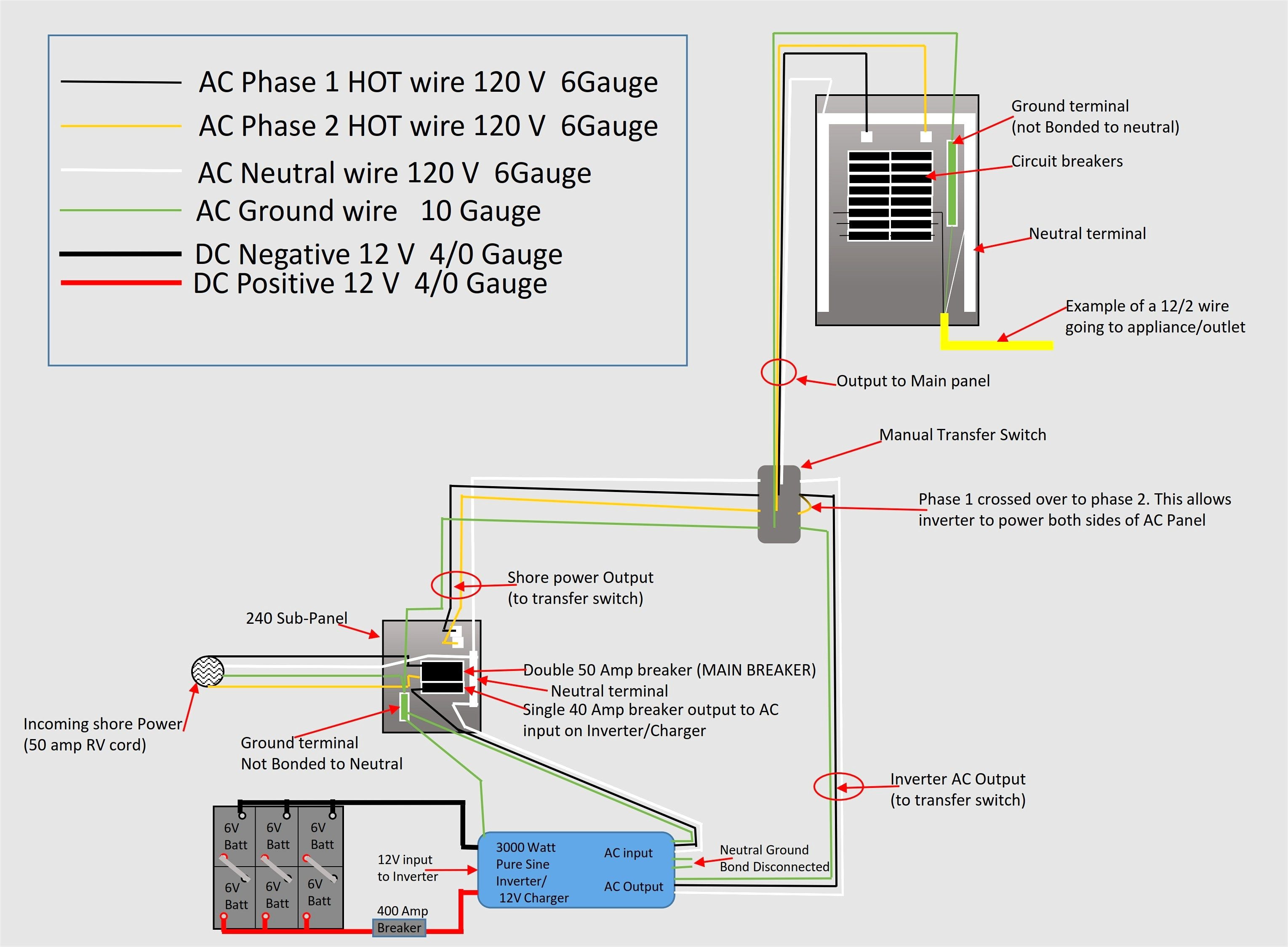 Excellent 60 Amp Sub Panel Wiring Diagram Wirings Diagram Wiring Digital Resources Timewpwclawcorpcom
