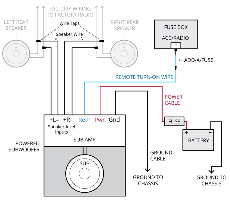Sub Stereo Amp Wiring - Wiring Diagrams Hubs - Car Radio Wiring Diagram