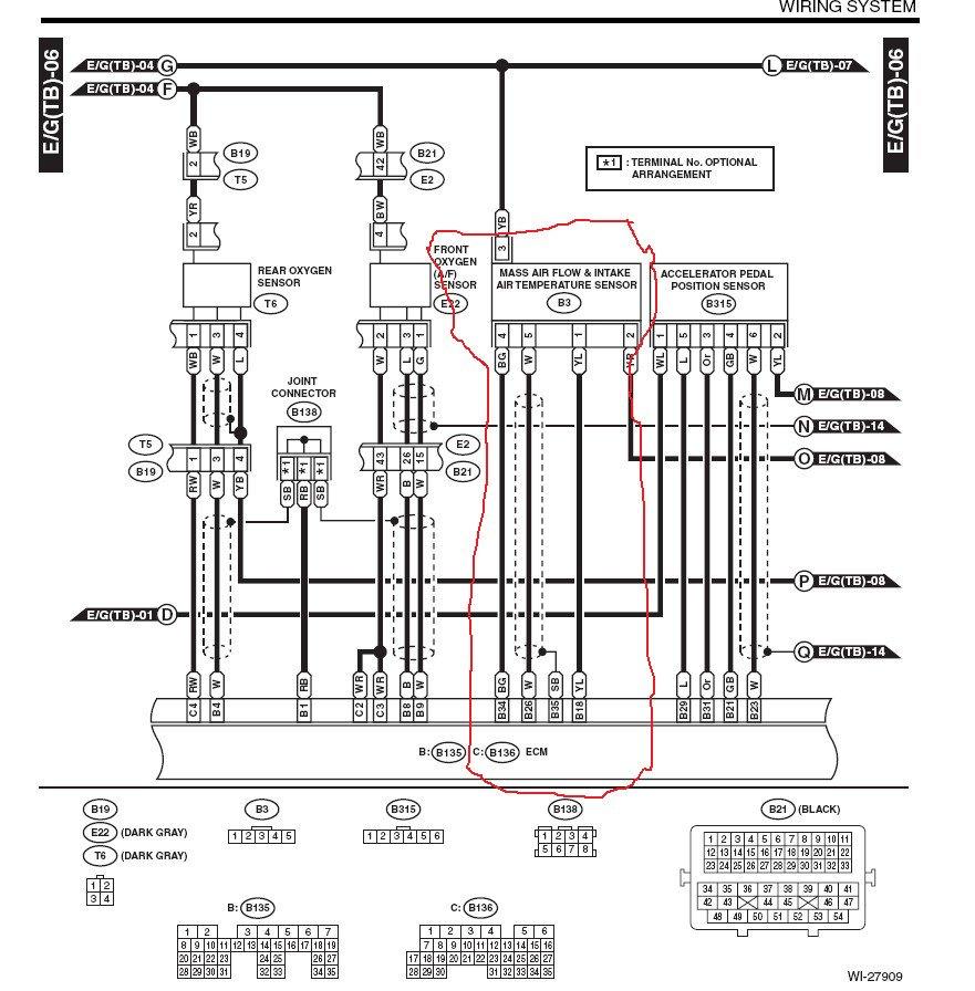 Subaru Wiring Diagram - Most Searched Wiring Diagram Right Now • - Subaru Wiring Diagram Color Codes
