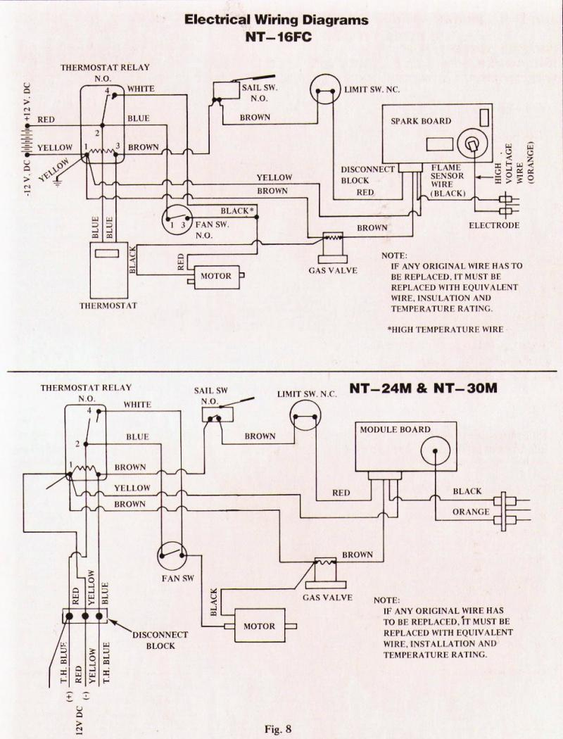 Suburban Rv Furnace Diagram | Wiring Diagram - Suburban Rv Furnace Wiring Diagram