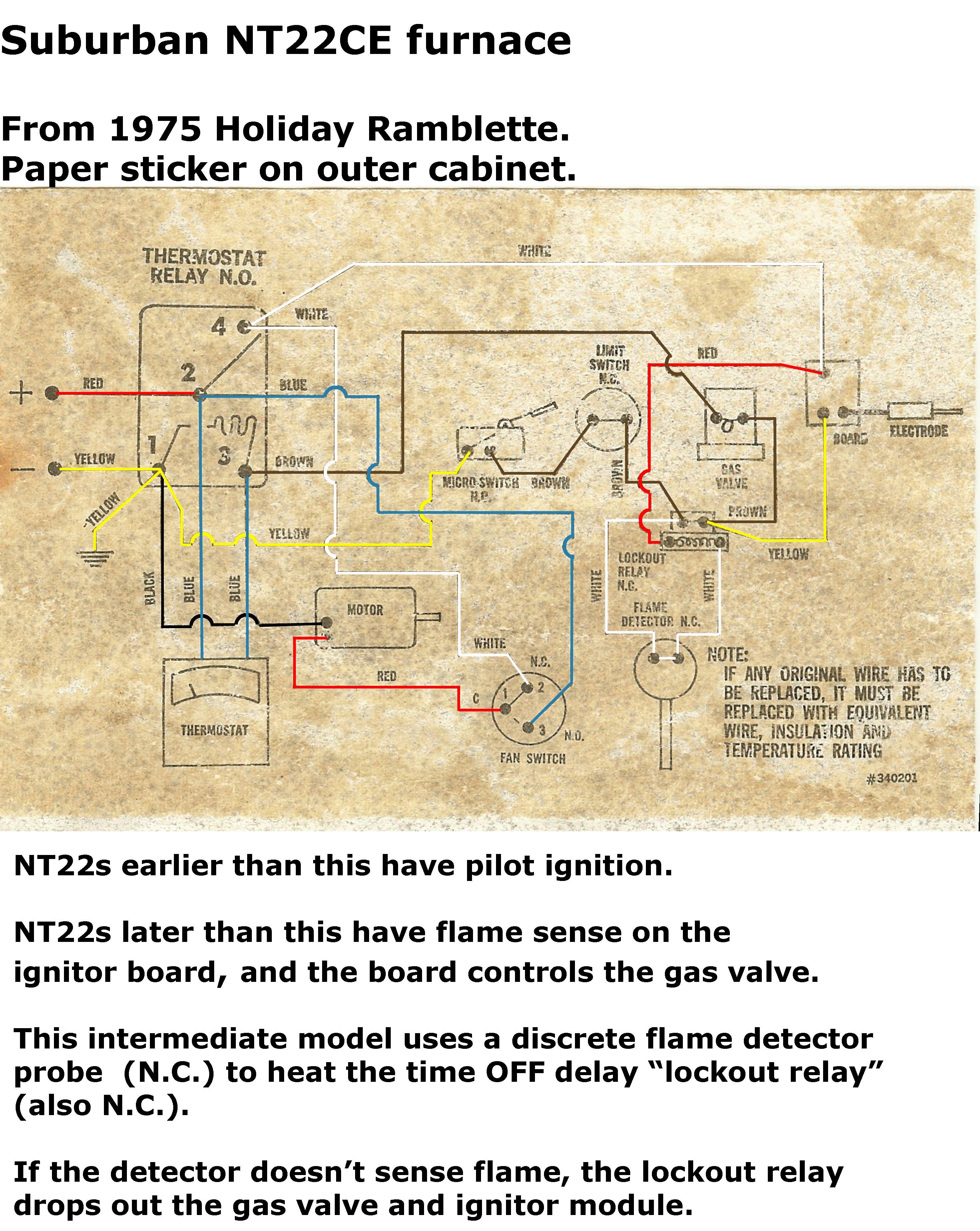 Suburban Rv Furnace Diagram   Wiring Diagram - Suburban Rv Furnace Wiring Diagram