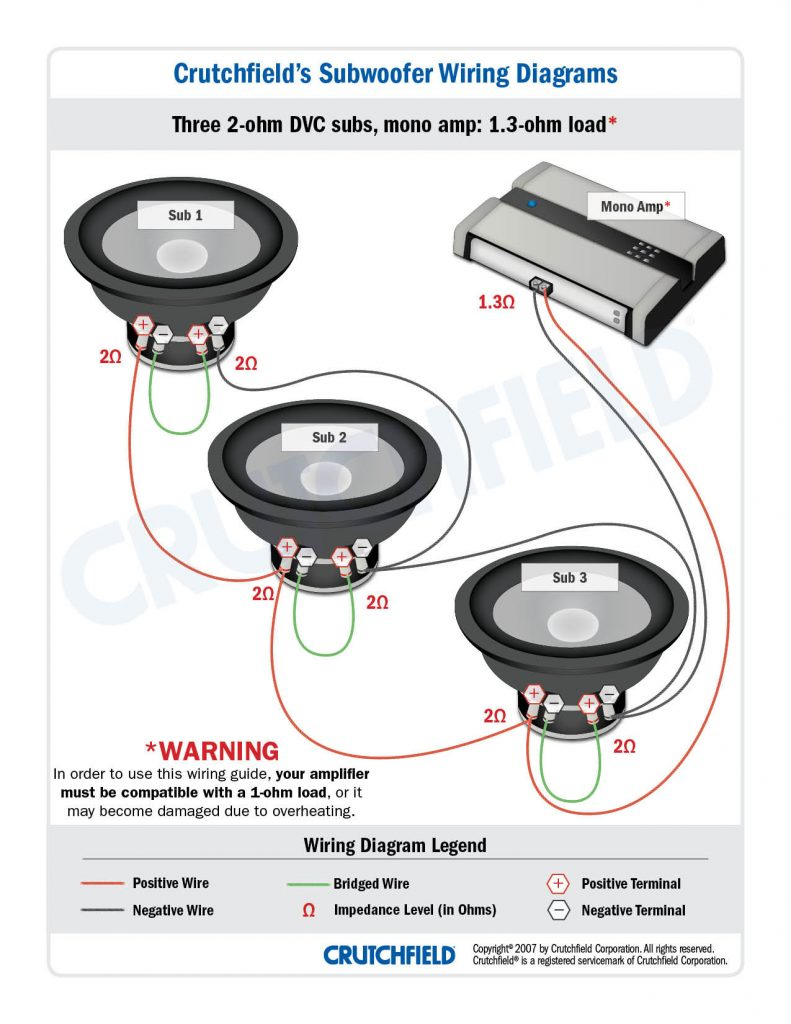 Subwoofer Wiring Diagram Dual 4 Ohm Fresh Subwoofer Wiring Diagrams   Subwoofer Wiring Diagram Dual 4 Ohm
